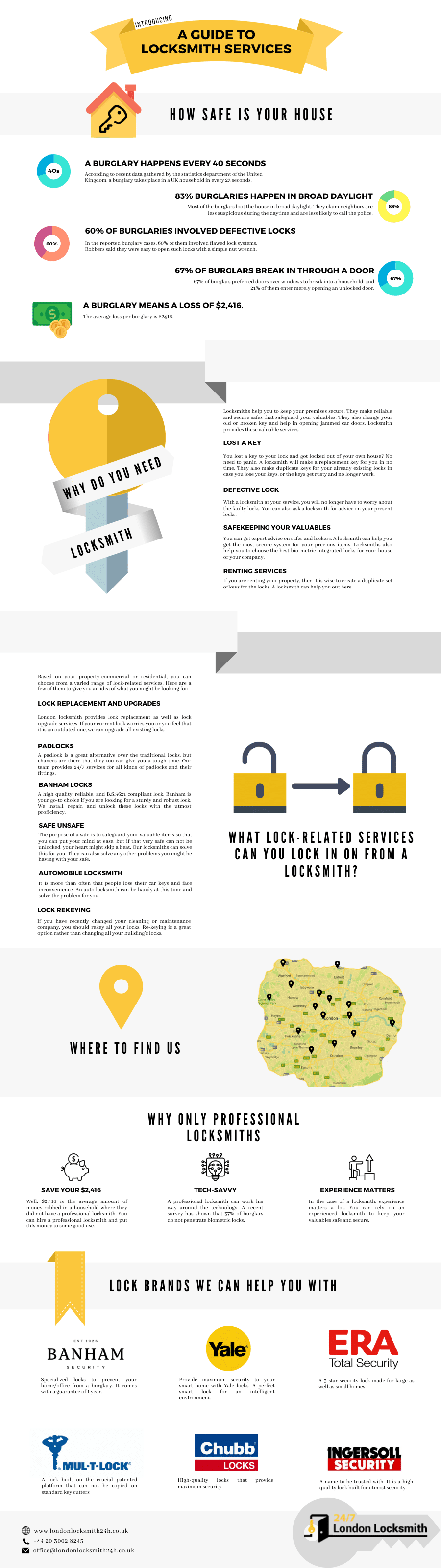 A-guide-to-locksmith-services-infographic